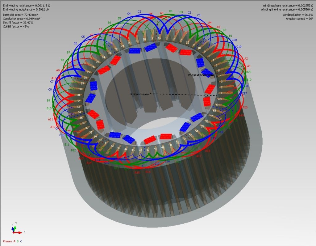 Brushless motors, 3Phase inverters, schematics